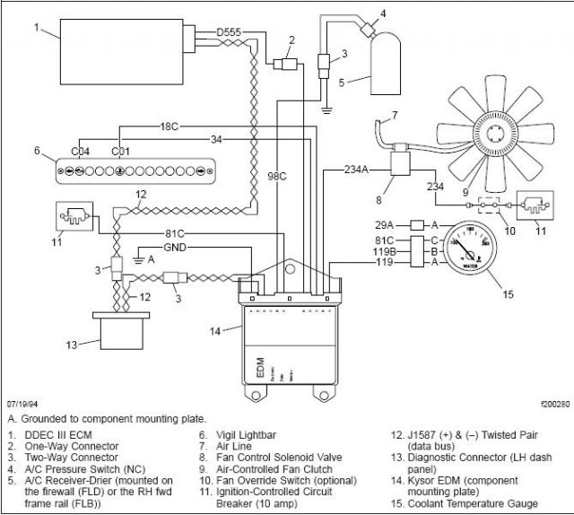 ac wiring diagram for 99 international eagle ac discover your wiring diagram for a 2007 9200 international truck nilza
