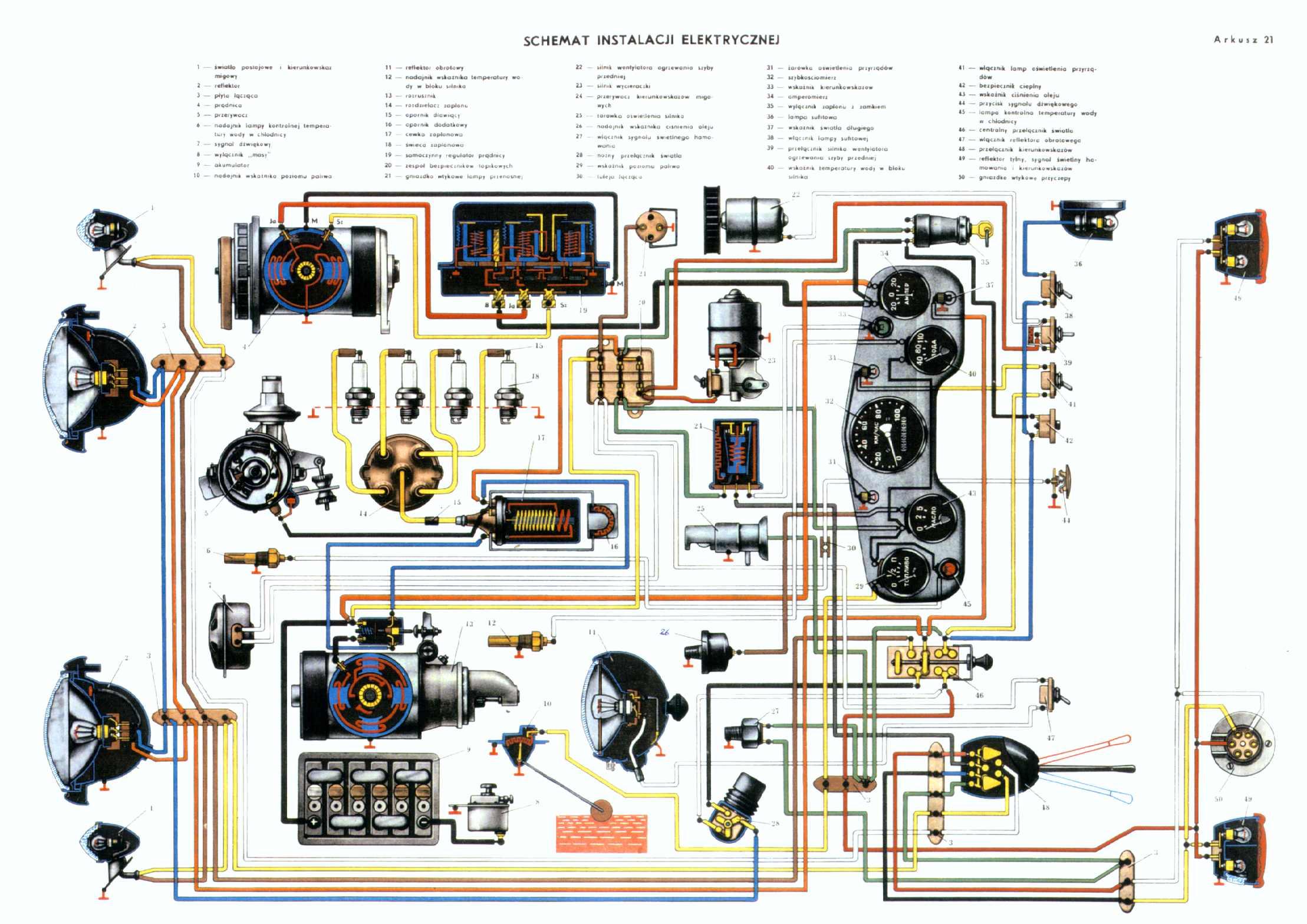 GAZ Handbuch PDF & Schaltplan - LKW - handbücher PDF, Fehler Codes ...
